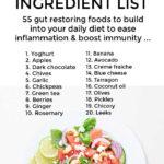 Gut Healing Food List