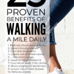 Proven Benefits Of Walking Daily